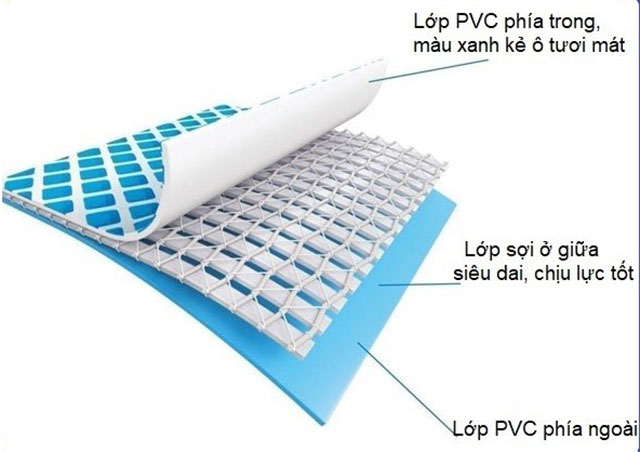 cấu tạo bạt nhựa PVC